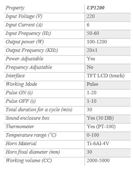مشخصات دستگاه التراسونیک هموژنایزر 1200 وات